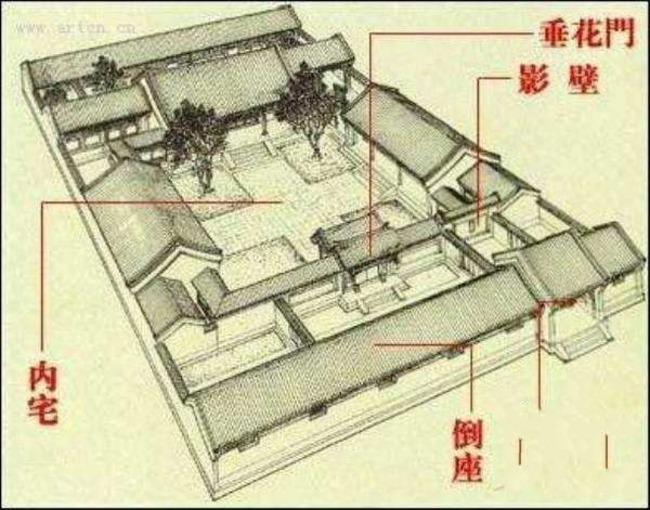故宫地图平面图