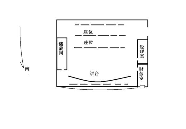 北京长远天地户型图